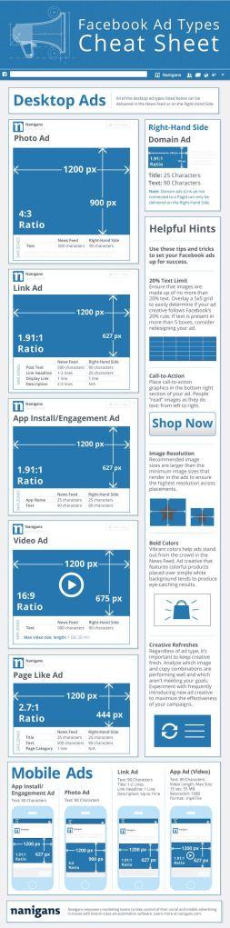 Medidas banners publicitarios y formatos Facebook